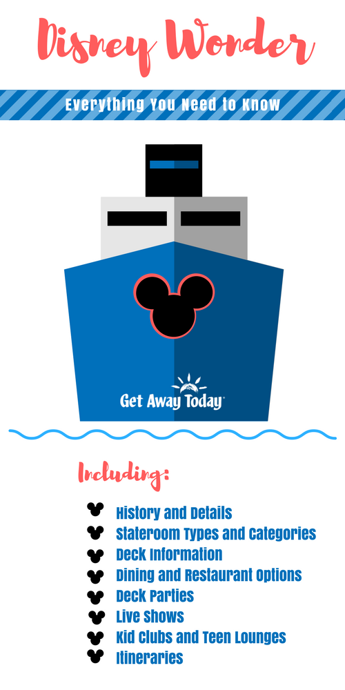 Everything to Know About the Disney Wonder PIN || Get Away Today