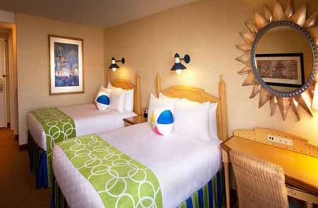 Disneyland Resort Hotels What S The Difference